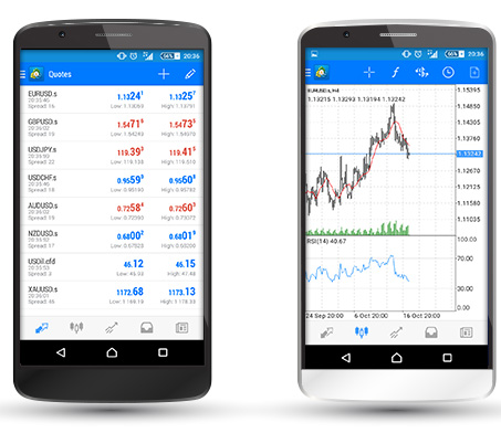 metatrader 4 for android mobile