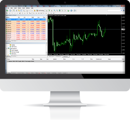 Forex in mac book