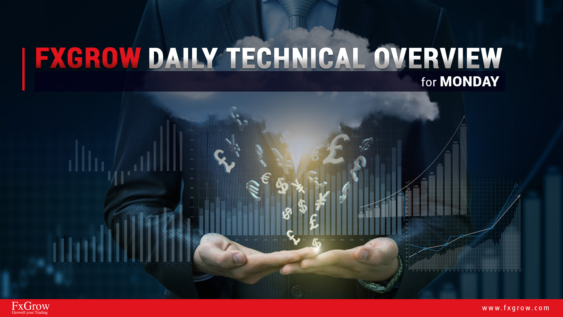 Forex Daily Technical Overview