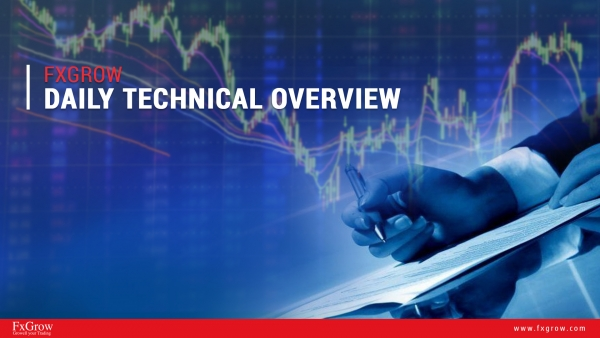 Forex Daily Technical Overview 21 Sep 2017