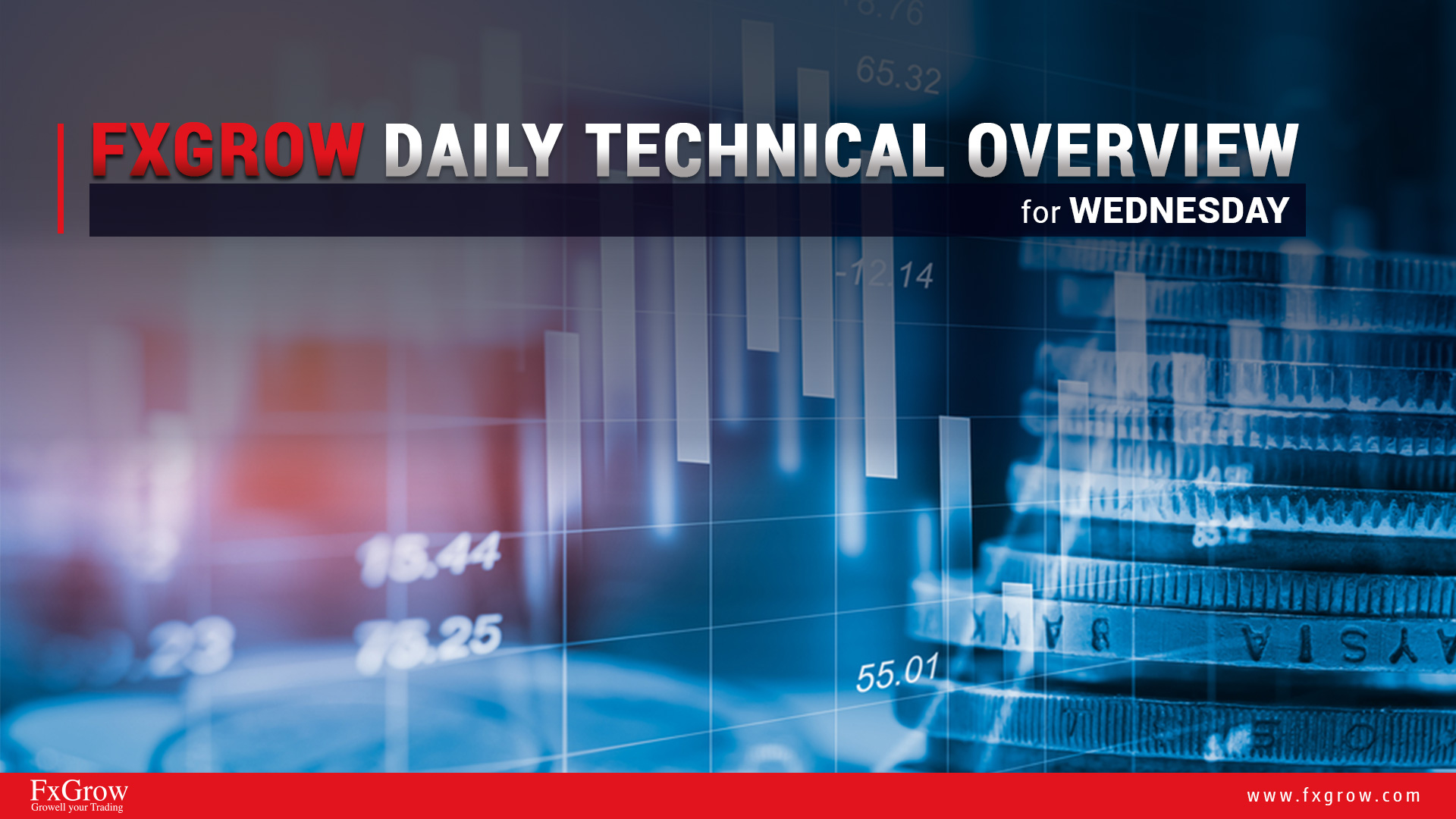 Forex Intraday Technical Overview - Wednesday