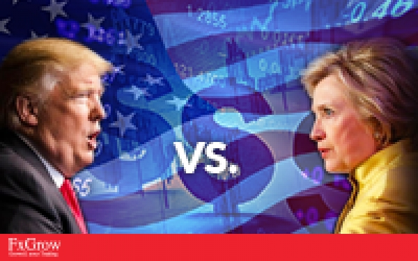 HOW TO TRADE THE US PRESIDENTIAL ELECTIONS?
