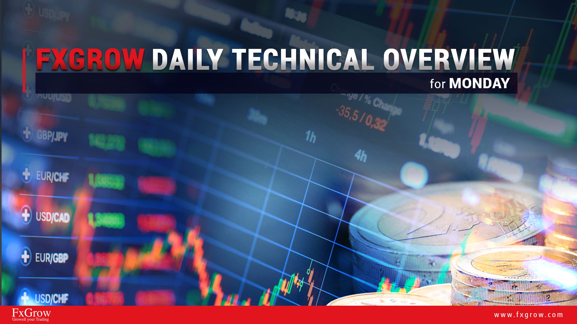 Forex Daily Technical Overview For Monday