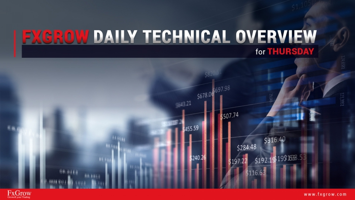 Fx Majors Intraday Technical Overview - Thursday