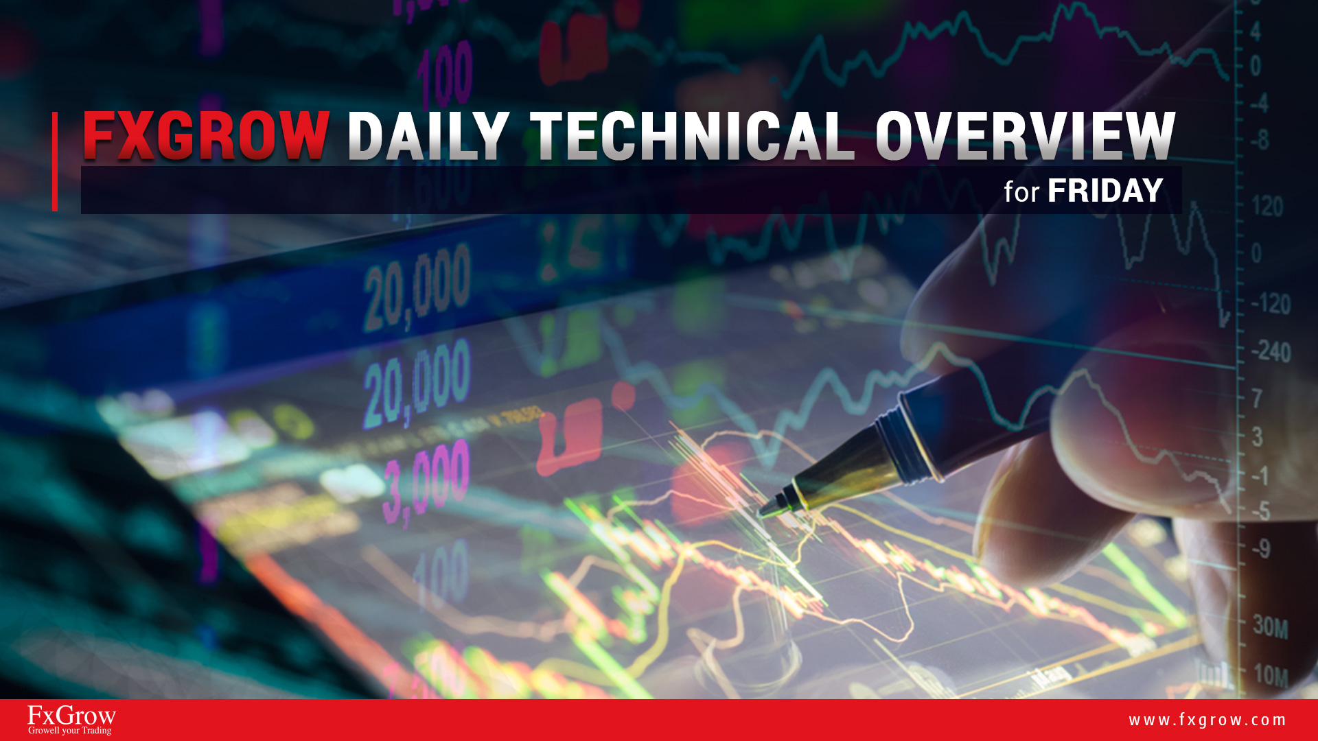 Forex Intraday Technical Overview For Friday