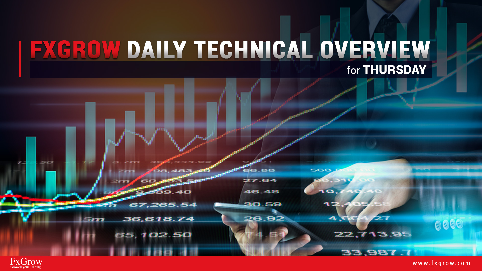 Forex Intraday Technical Overview For Thursday