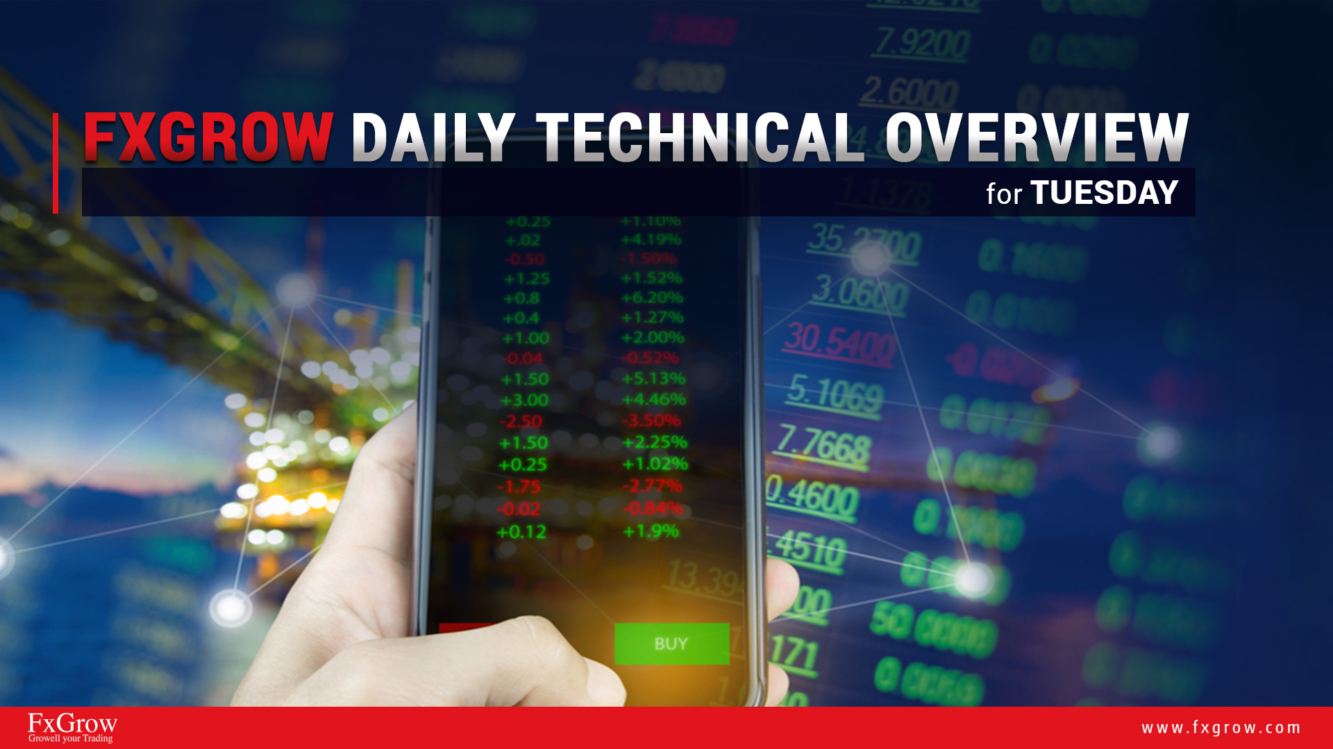 Forex Daily Technical Overview - Tuesday