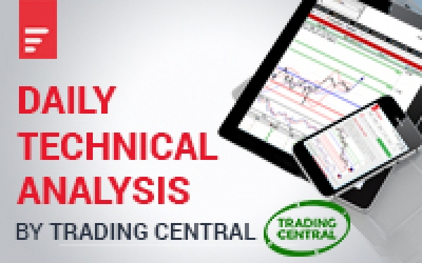 TRADING CENTRAL ANALYST VIEWS WITH TECHNICAL ANALYSIS NOW AVAILABLE