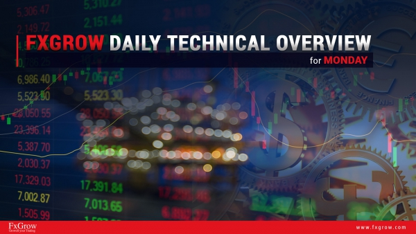 Fx Majors Intraday Technical Overview - Monday