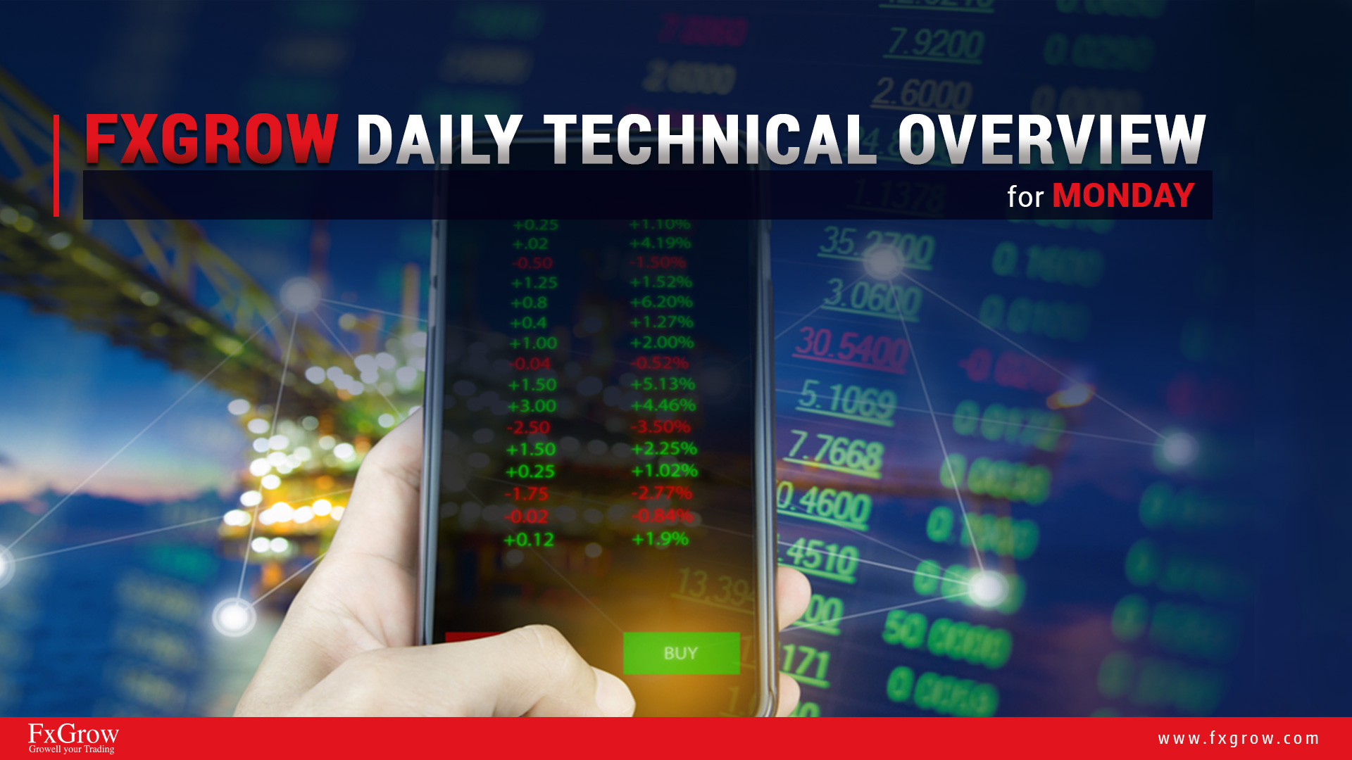 Forex Intraday Technical Overview - Monday