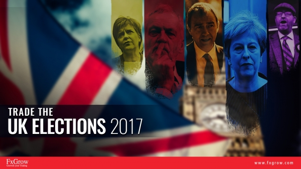 UK Election With Potential Impact On Forex Market
