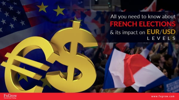 All You Need to Know About French Elections And Its Impact on EUR/USD Levels