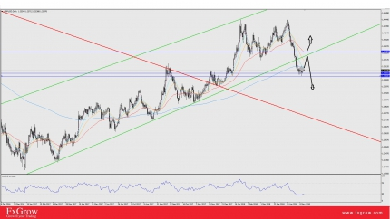 GBP/USD: Consolidating With Oversold Market, Eyes on UK Data
