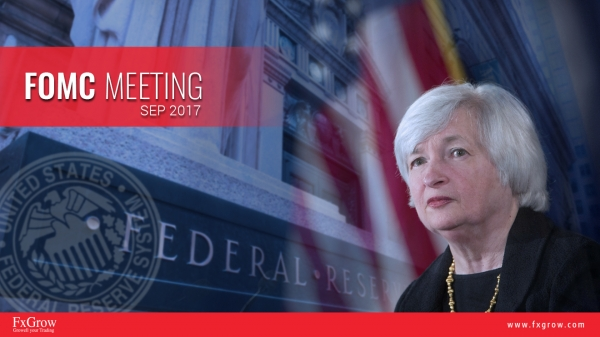 FOMC Overview And It's Impact ON CFD's