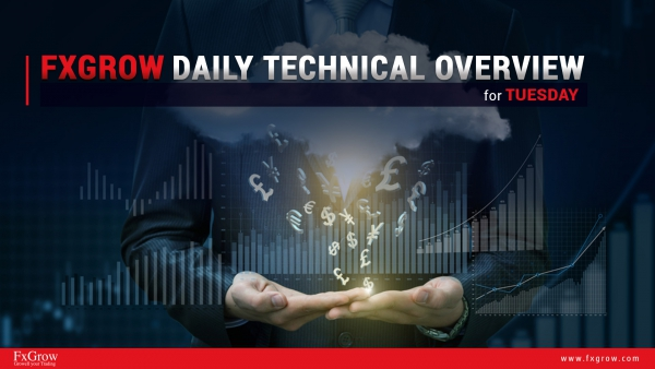 Fx Majors Intraday Technical Overview - Tuesday